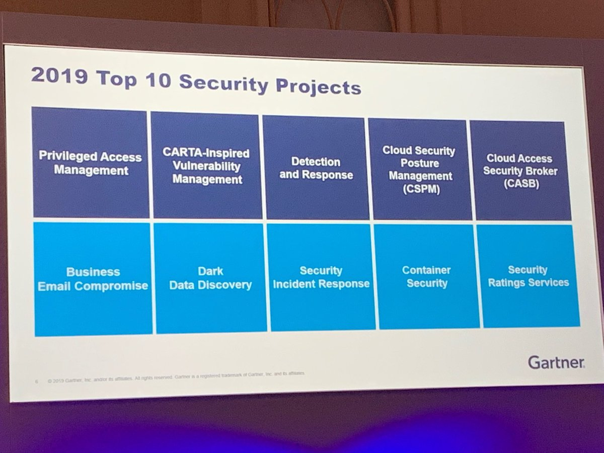 2019-top-10-security-projects