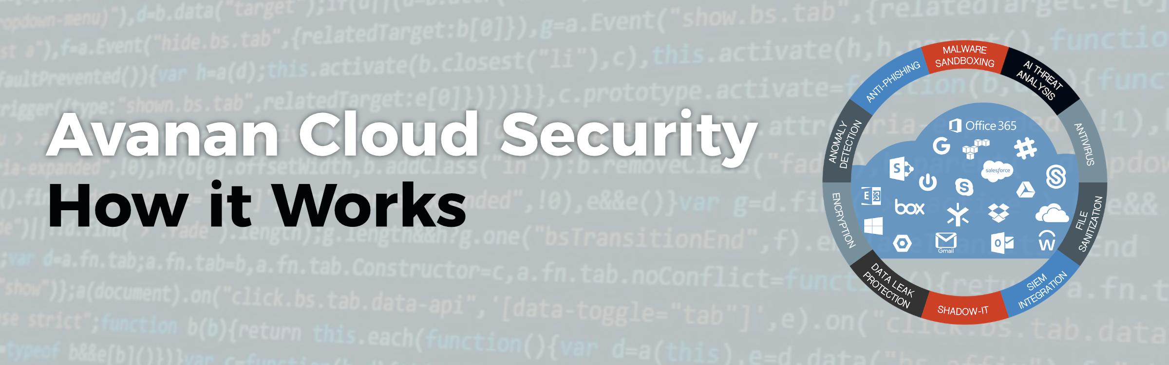 How Avanan Cloud secuity Works