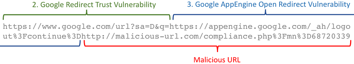 url-google-vulnerability
