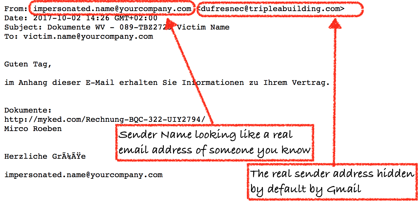 Email impersonation example