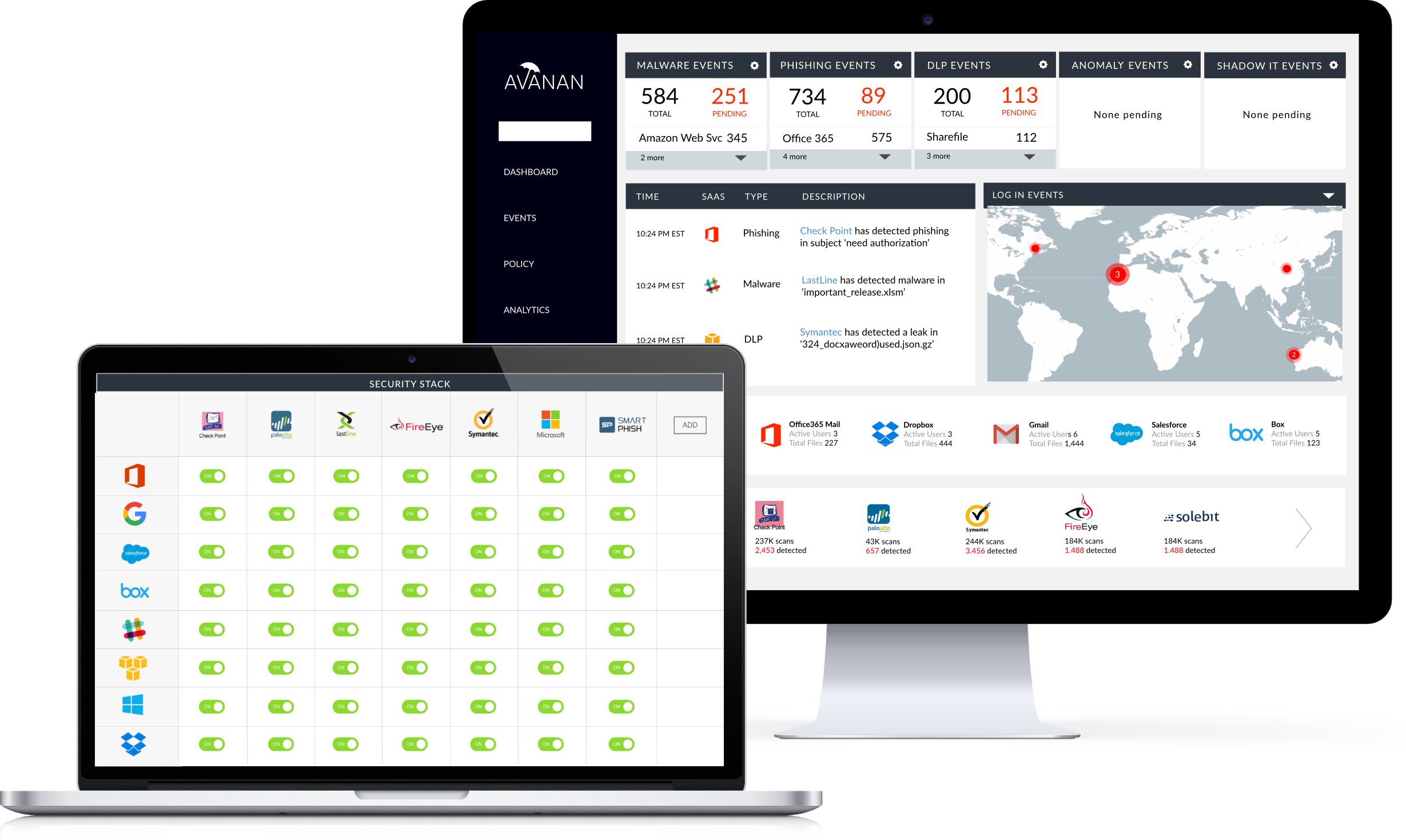 Avanan Cloud Security