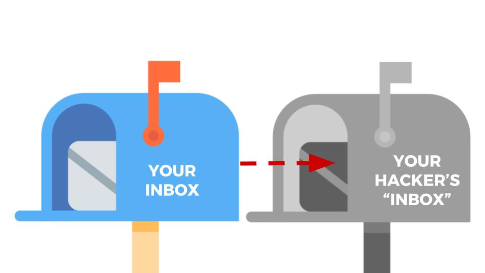 Alternate Inbox Method