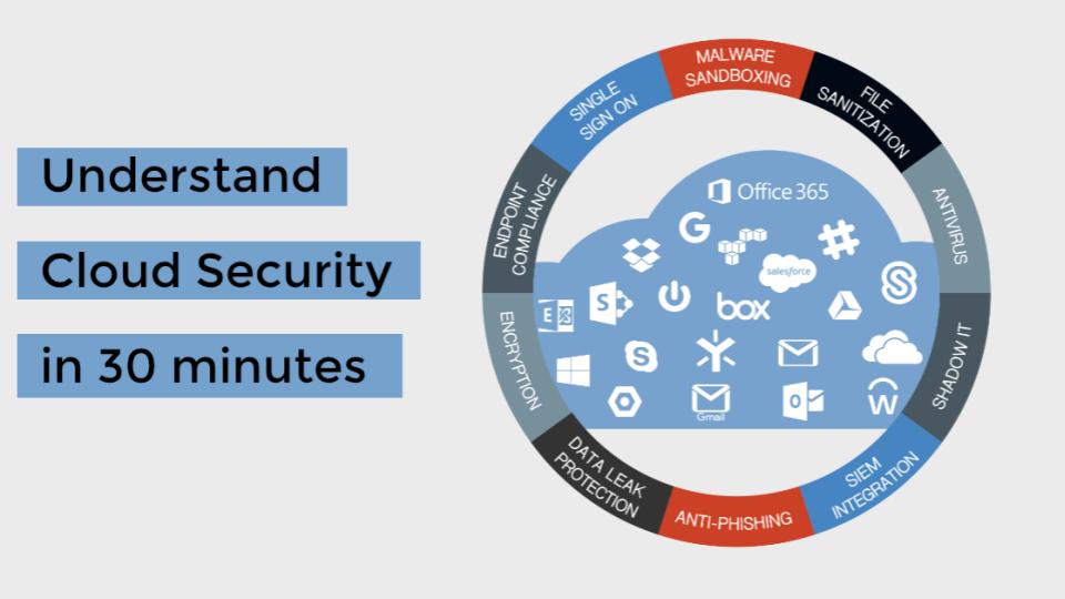 understanding cloud security