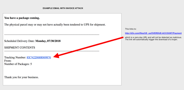 Example-Email
