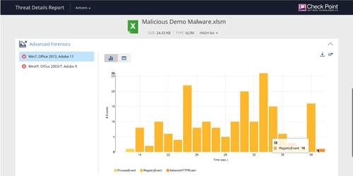 malware-advanced-forensics