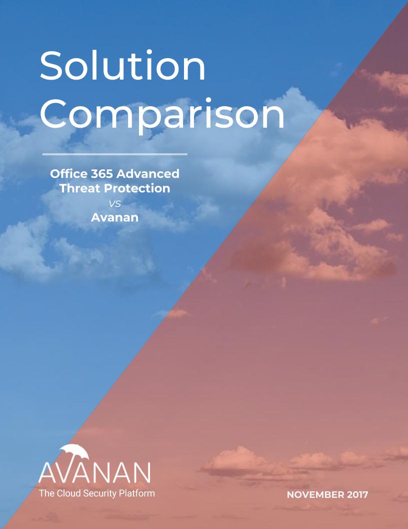 Microsoft Advanced Threat Protection vs Avanan