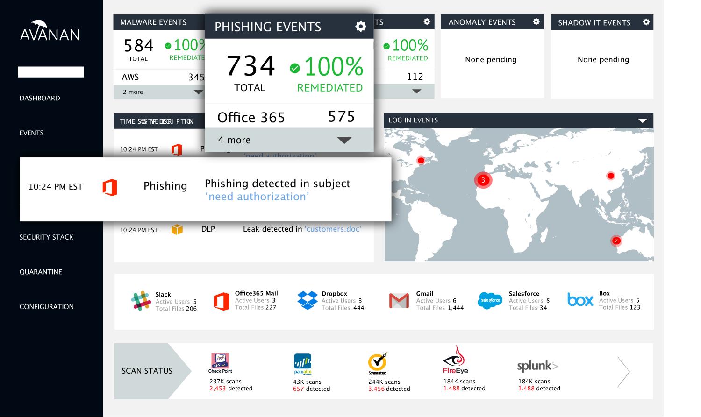 O365 Anti-Phishing on Avanan