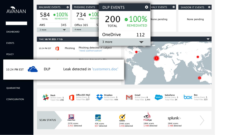 OneDrive DLP on Avanan