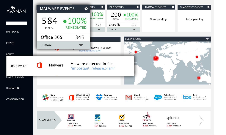 Office 365 Malware Protection on Avanan