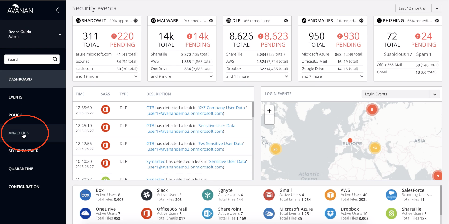 Office 365 analytics
