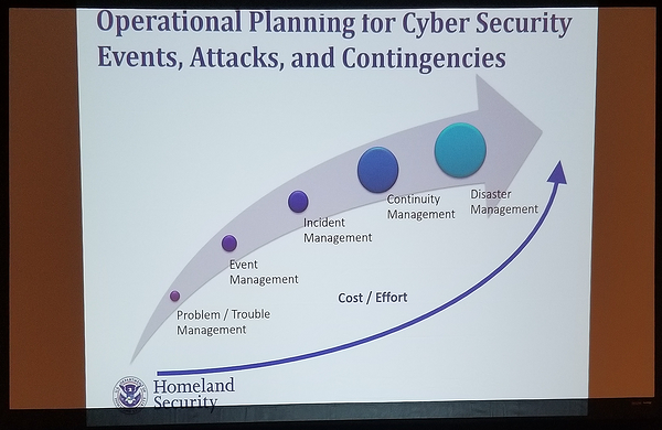 operational-planning-for-attacks