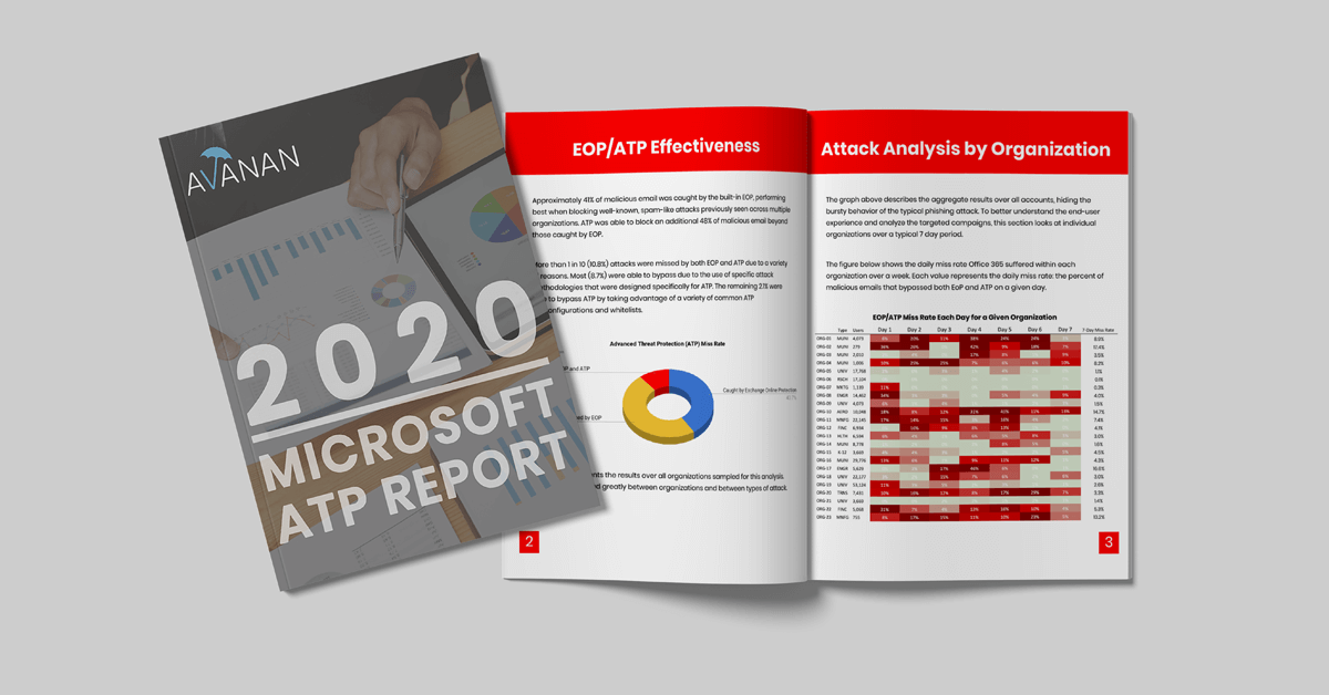 2020 Microsoft ATP Report