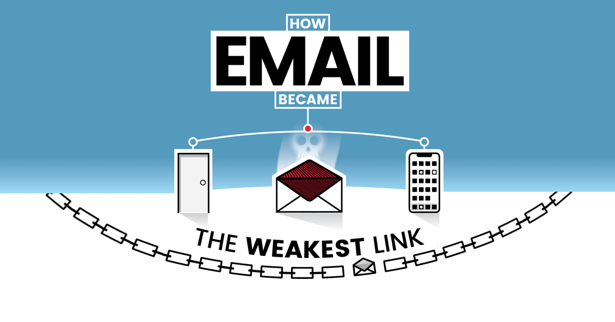 Phishing-Infographic-Featured-new