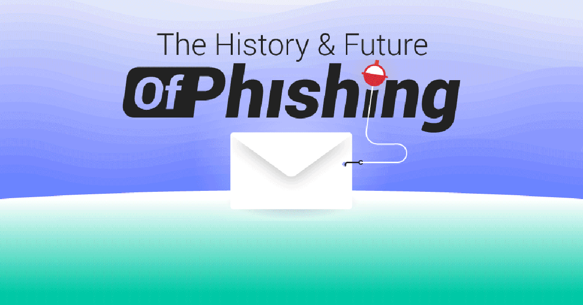 history-of-phishing-feat